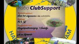 Uitslag Rabo ClubSupport actie
